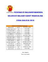 Selecció Balear Cadet Masculina